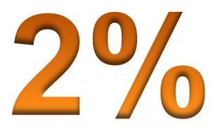 Salariés des cabinets d'avocats – Minima salariaux : FO revendique et obtient 2%